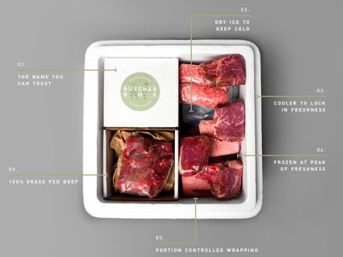 Meals-by-mail-ButcherBox-grass-fed-beef-delivery-Mike-Salguero